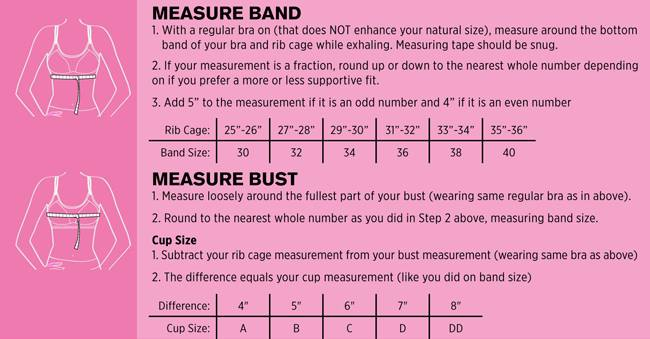 2. Determine your band (frame) size